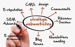 strategie-marketing